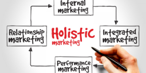 COntractor Marketing System