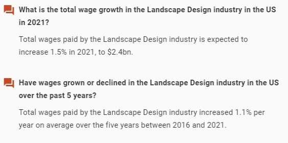 Landscape Labor Statistics