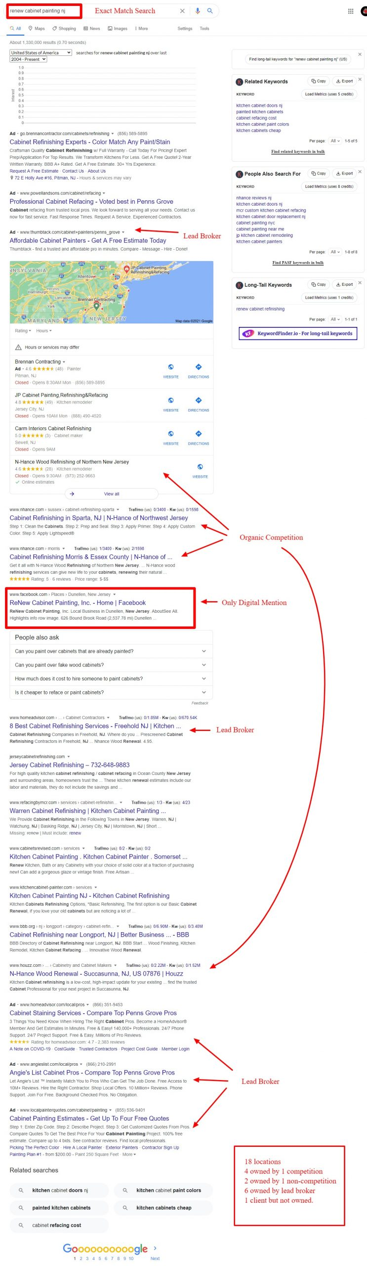 page one, organic search, CTR